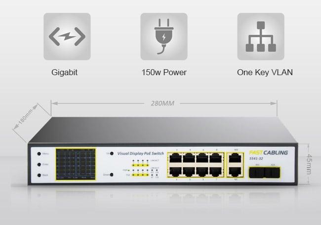 Visual Gigabit PoE Switch with SFP